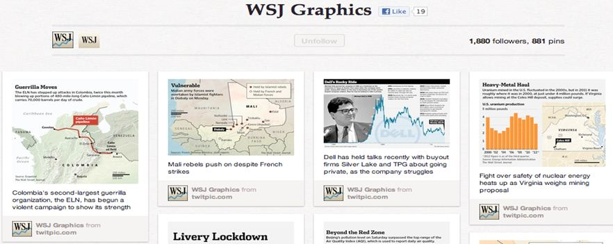 WSJ graphics