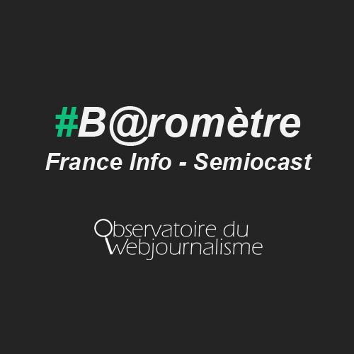 b@rometre