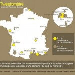 La Baromètre France-Info Semiocast / Obsweb des municipales sur Twitter