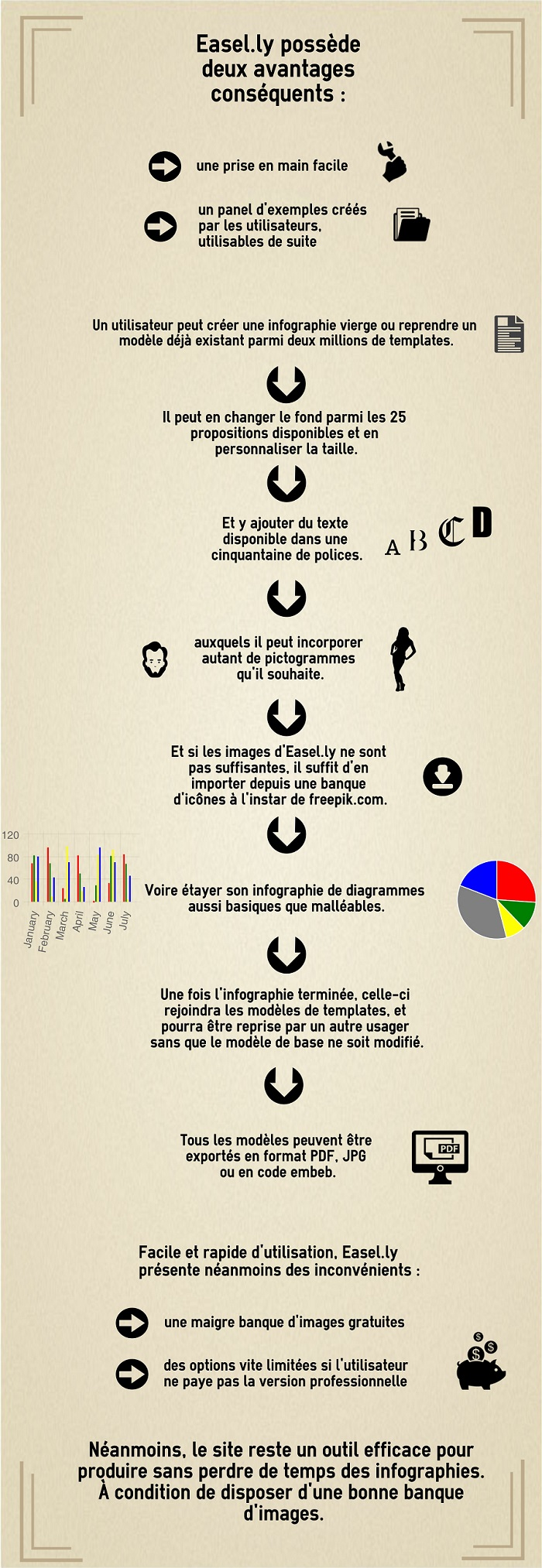 easel.ly, l'infographie clé en main