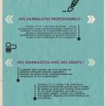 Journalistes pigistes en région : entre liberté et précarité