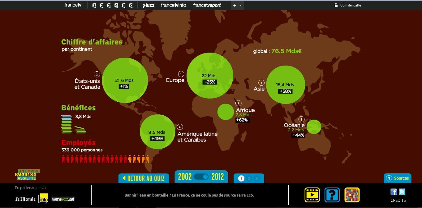 Carte interactive du palier 1